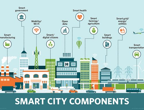 Smart Cities Overview (7th November)